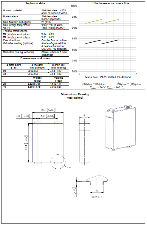 P4 heat exchanger page 2
